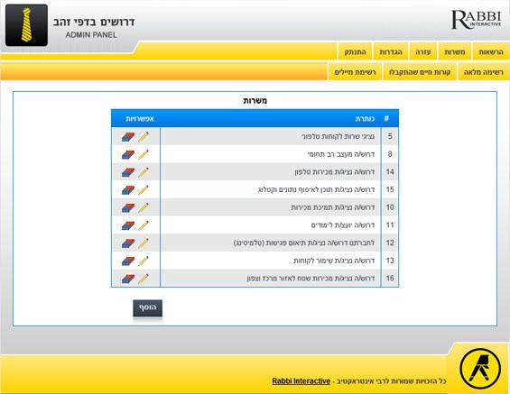 צילום מסך ממערכת ניהול המשרות לאפליקציית הדרושים של זאפ דפי זהב